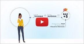 présentation du cursus management sûreté malveillance en animation 2D